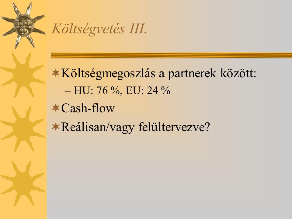 Költségvetés III. Költségmegoszlás a partnerek között: Cash-flow