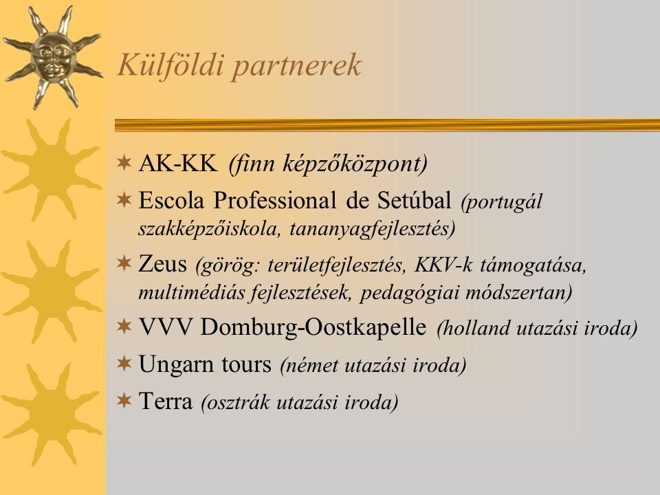 Külföldi partnerek AK-KK (finn képzőközpont)
