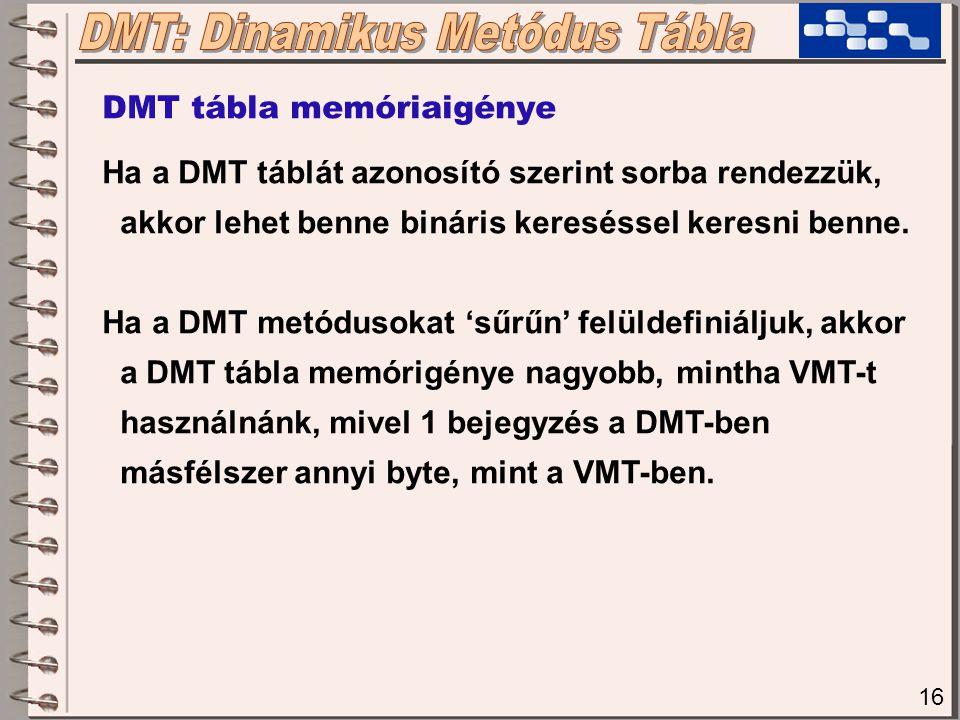 DMT: Dinamikus Metódus Tábla