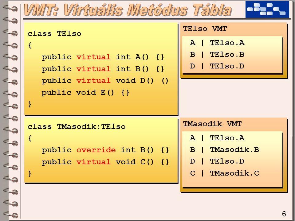 VMT: Virtuális Metódus Tábla