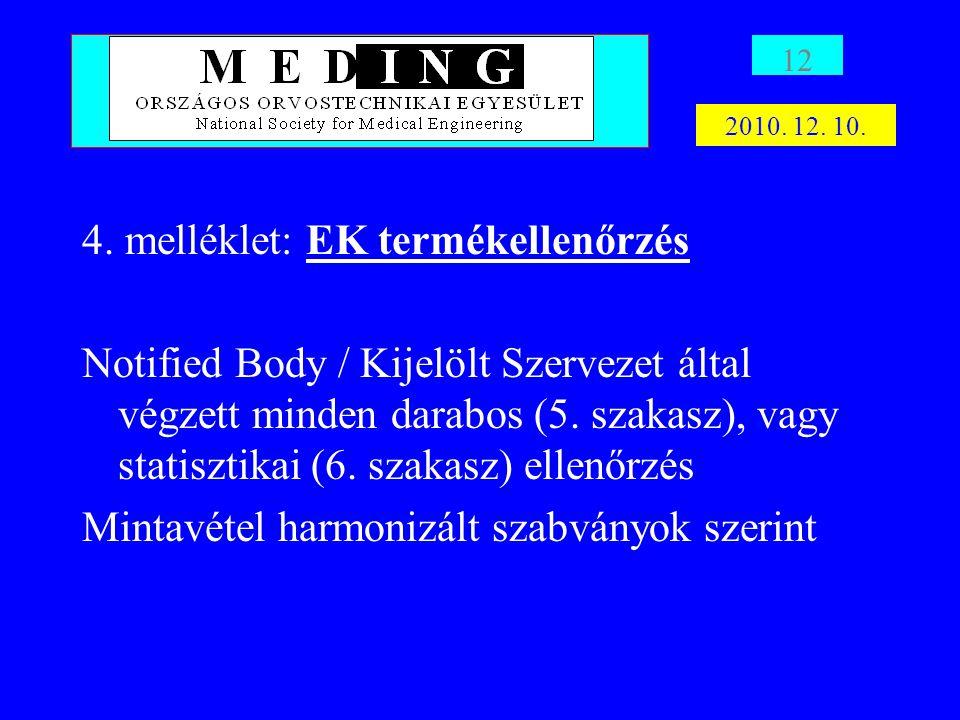 4. melléklet: EK termékellenőrzés