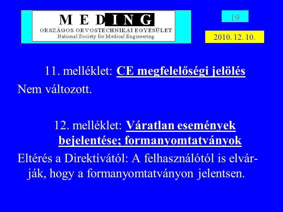 11. melléklet: CE megfelelőségi jelölés Nem változott.