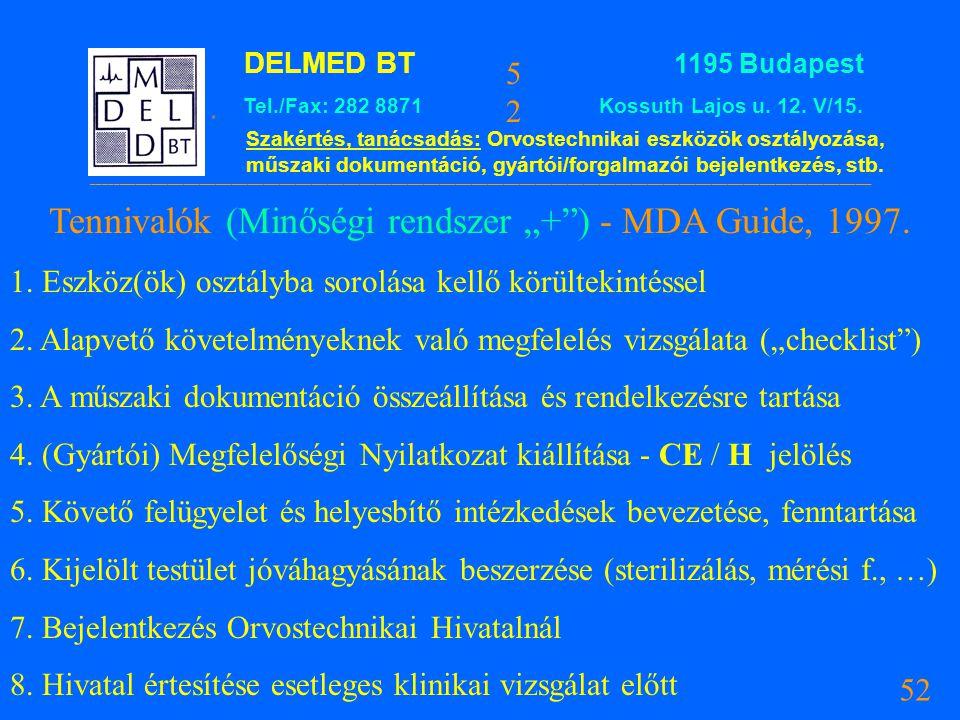 "Tennivalók (Minőségi rendszer ""+ ) - MDA Guide, 1997."
