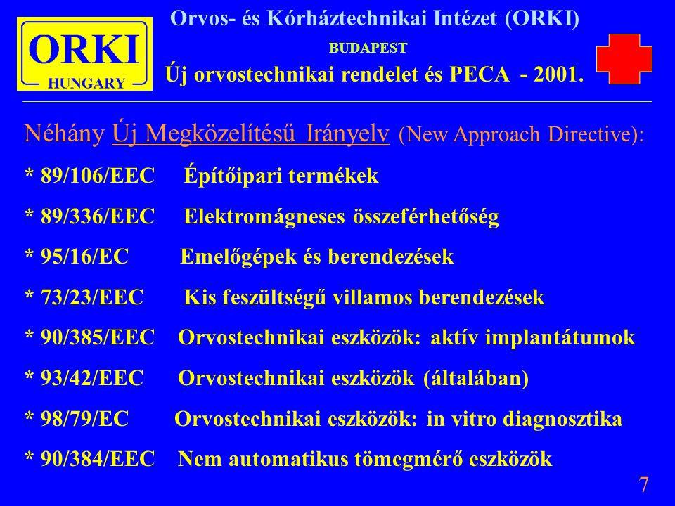 Néhány Új Megközelítésű Irányelv (New Approach Directive):