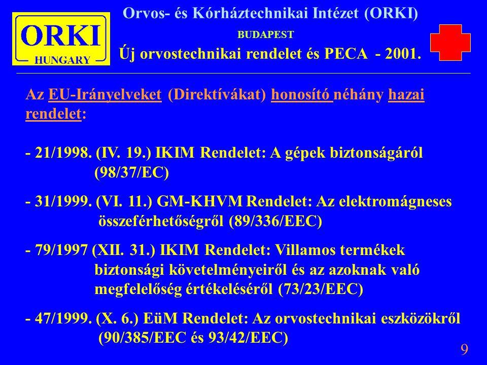 Az EU-Irányelveket (Direktívákat) honosító néhány hazai rendelet: