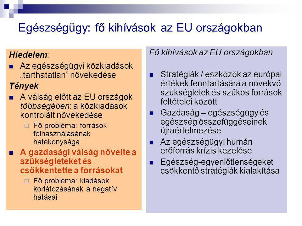 Egészségügy: fő kihívások az EU országokban