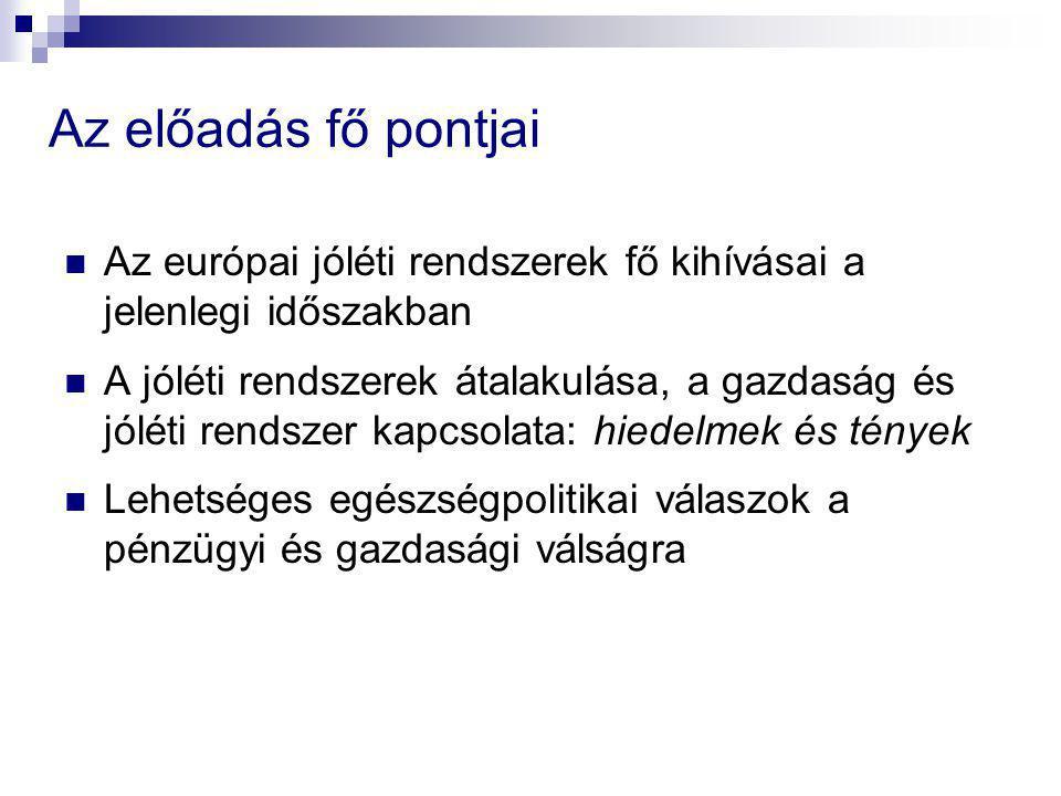 Az előadás fő pontjai Az európai jóléti rendszerek fő kihívásai a jelenlegi időszakban.