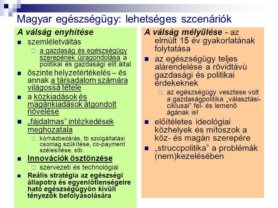 Magyar egészségügy: lehetséges szcenáriók