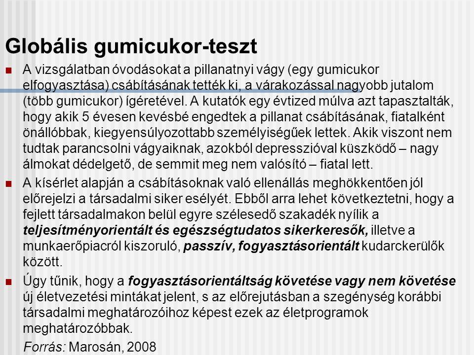 Globális gumicukor-teszt