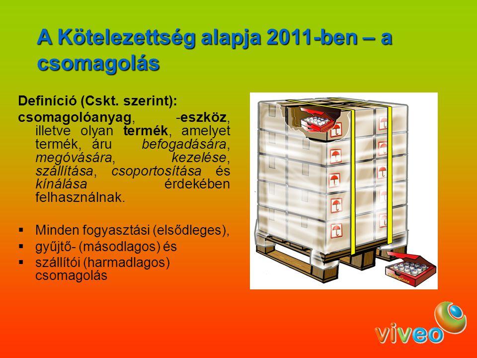 A Kötelezettség alapja 2011-ben – a csomagolás
