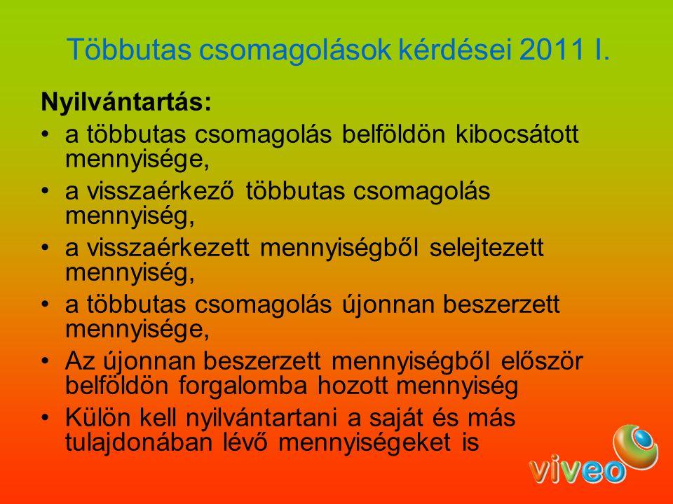 Többutas csomagolások kérdései 2011 I.