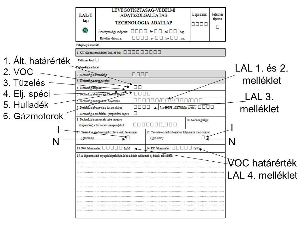 VOC határérték LAL 4. melléklet