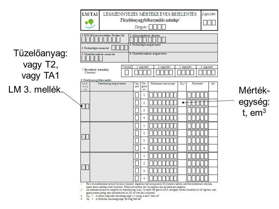 Tüzelőanyag: vagy T2, vagy TA1