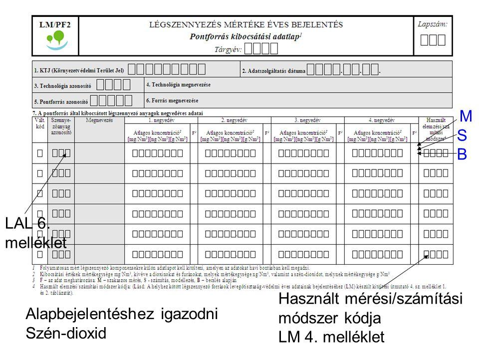 M S. B. LAL 6. melléklet. Használt mérési/számítási módszer kódja LM 4.