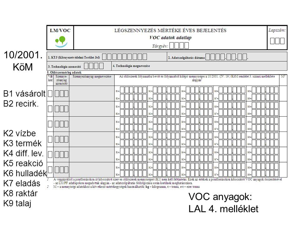 VOC anyagok: LAL 4. melléklet