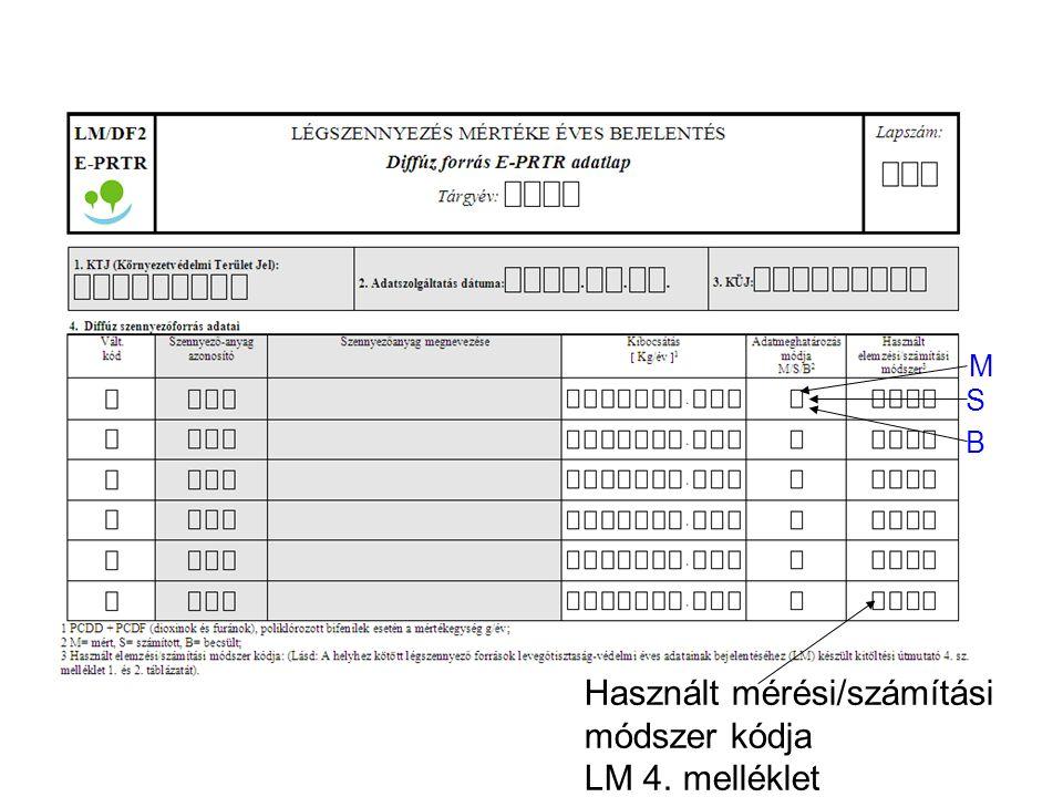 Használt mérési/számítási módszer kódja LM 4. melléklet