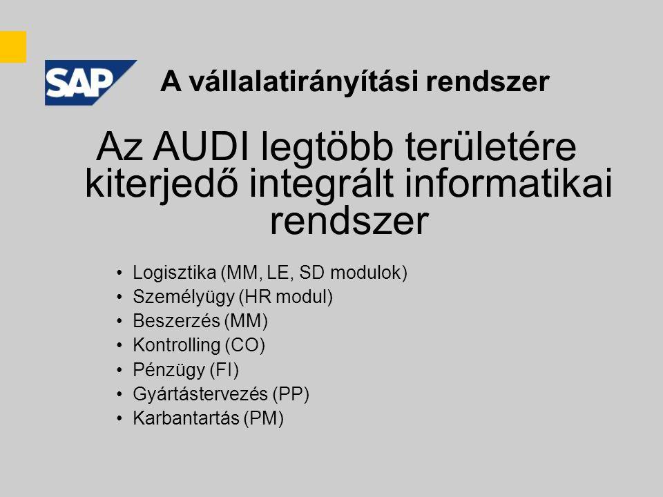 Az AUDI legtöbb területére kiterjedő integrált informatikai rendszer