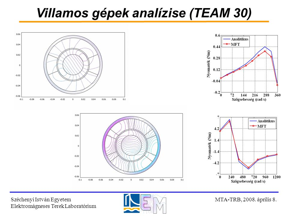 Villamos gépek analízise (TEAM 30)