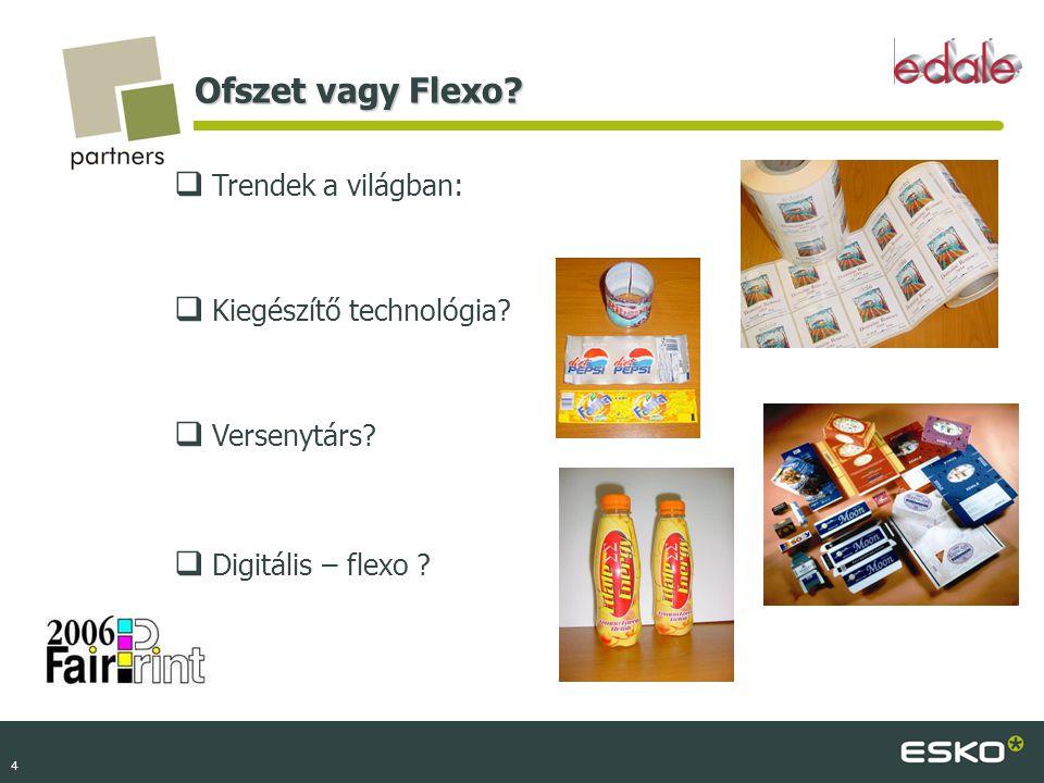Ofszet vagy Flexo Trendek a világban: Kiegészítő technológia