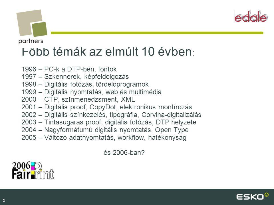 Főbb témák az elmúlt 10 évben: 1996 – PC-k a DTP-ben, fontok 1997 – Szkennerek, képfeldolgozás 1998 – Digitális fotózás, tördelőprogramok 1999 – Digitális nyomtatás, web és multimédia 2000 – CTP, színmenedzsment, XML 2001 – Digitális proof, CopyDot, elektronikus montírozás 2002 – Digitális színkezelés, tipográfia, Corvina-digitalizálás 2003 – Tintasugaras proof, digitális fotózás, DTP helyzete 2004 – Nagyformátumú digitális nyomtatás, Open Type 2005 – Változó adatnyomtatás, workflow, hatékonyság és 2006-ban