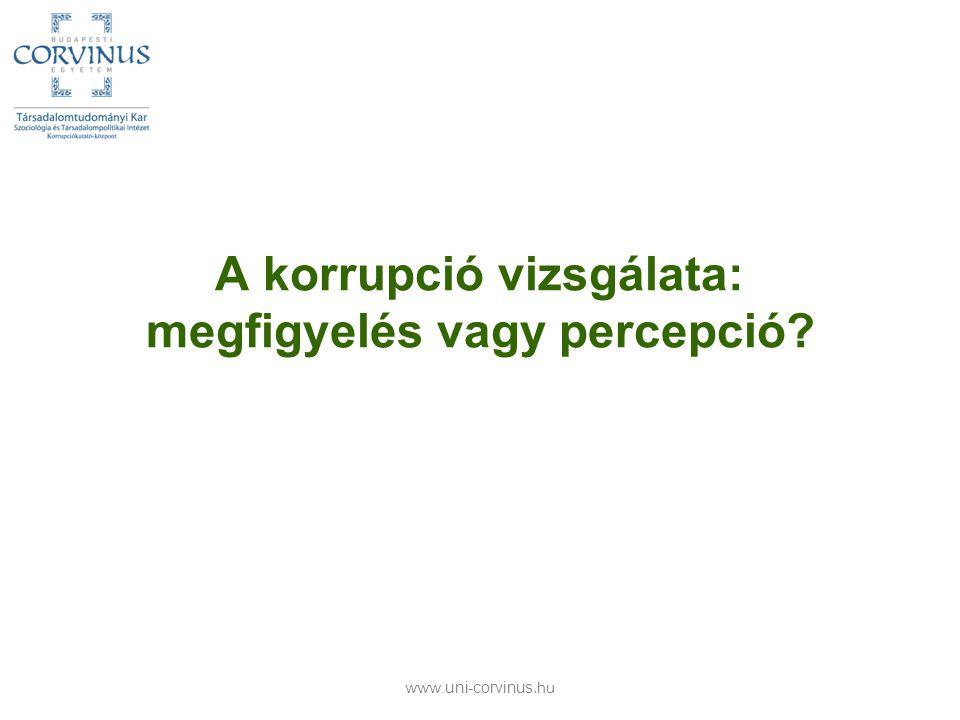 A korrupció vizsgálata: megfigyelés vagy percepció