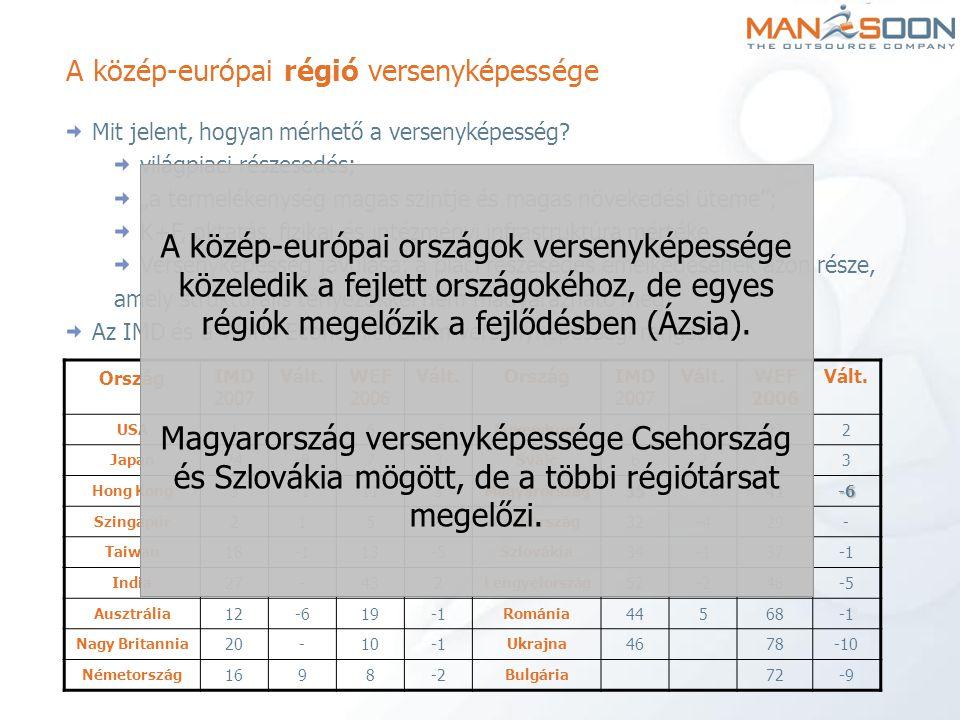 A közép-európai régió versenyképessége