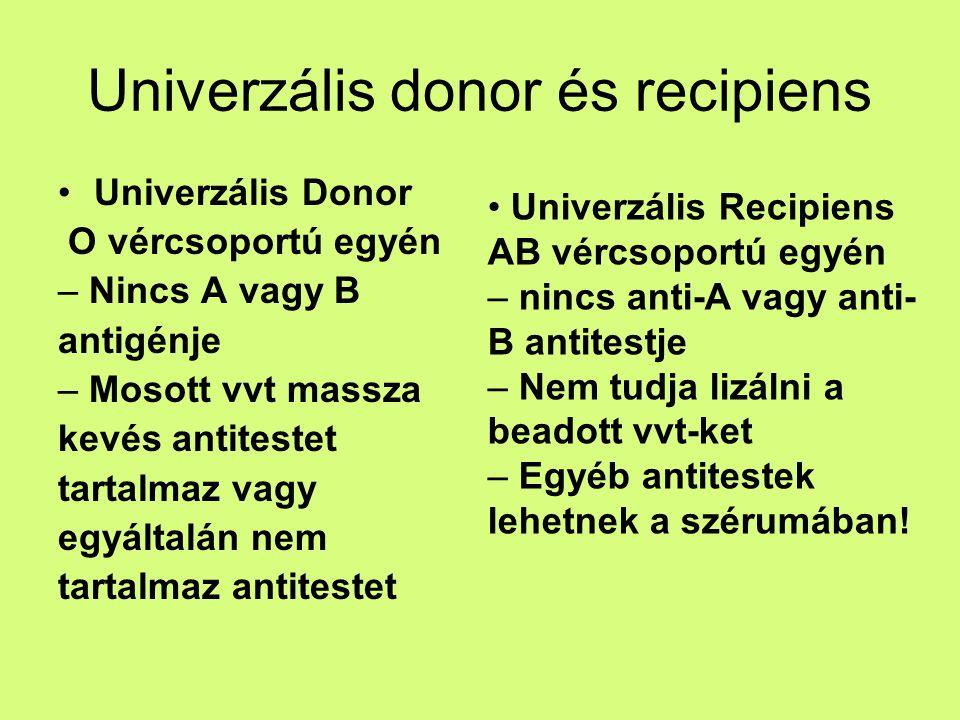 Univerzális donor és recipiens