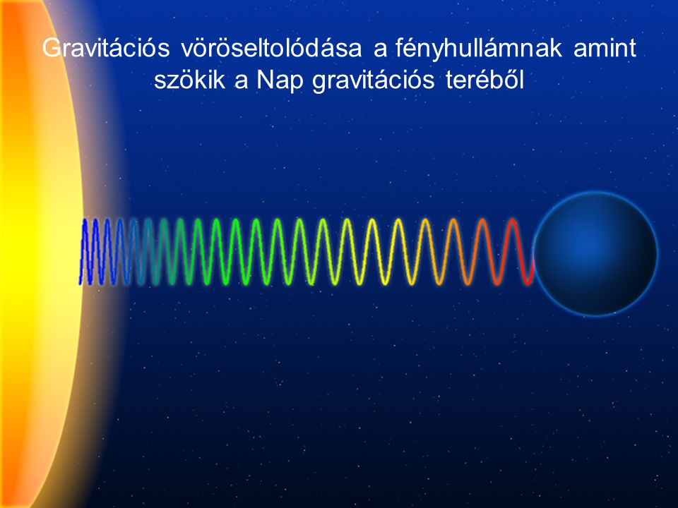 Gravitációs vöröseltolódása a fényhullámnak amint szökik a Nap gravitációs teréből