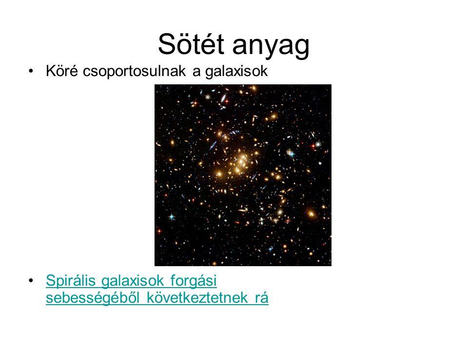 Sötét anyag Köré csoportosulnak a galaxisok