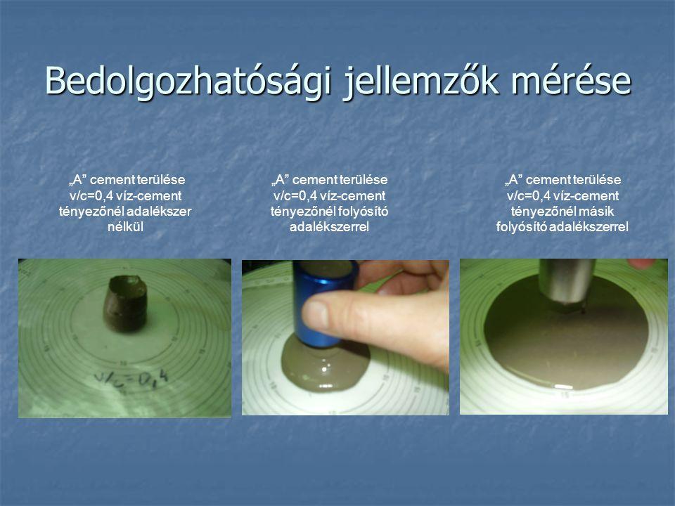 Bedolgozhatósági jellemzők mérése