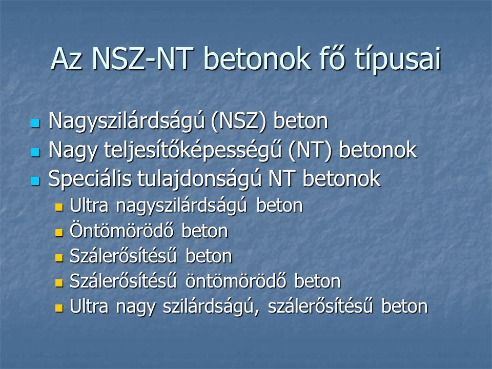 Az NSZ-NT betonok fő típusai