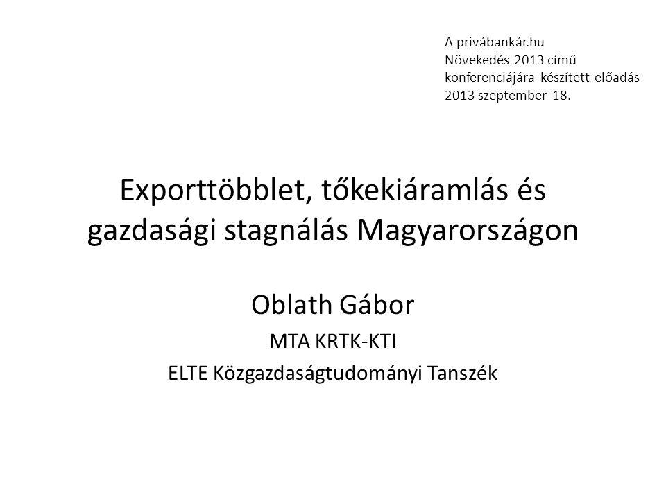 Exporttöbblet, tőkekiáramlás és gazdasági stagnálás Magyarországon