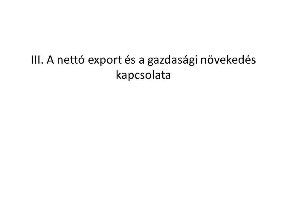 III. A nettó export és a gazdasági növekedés kapcsolata