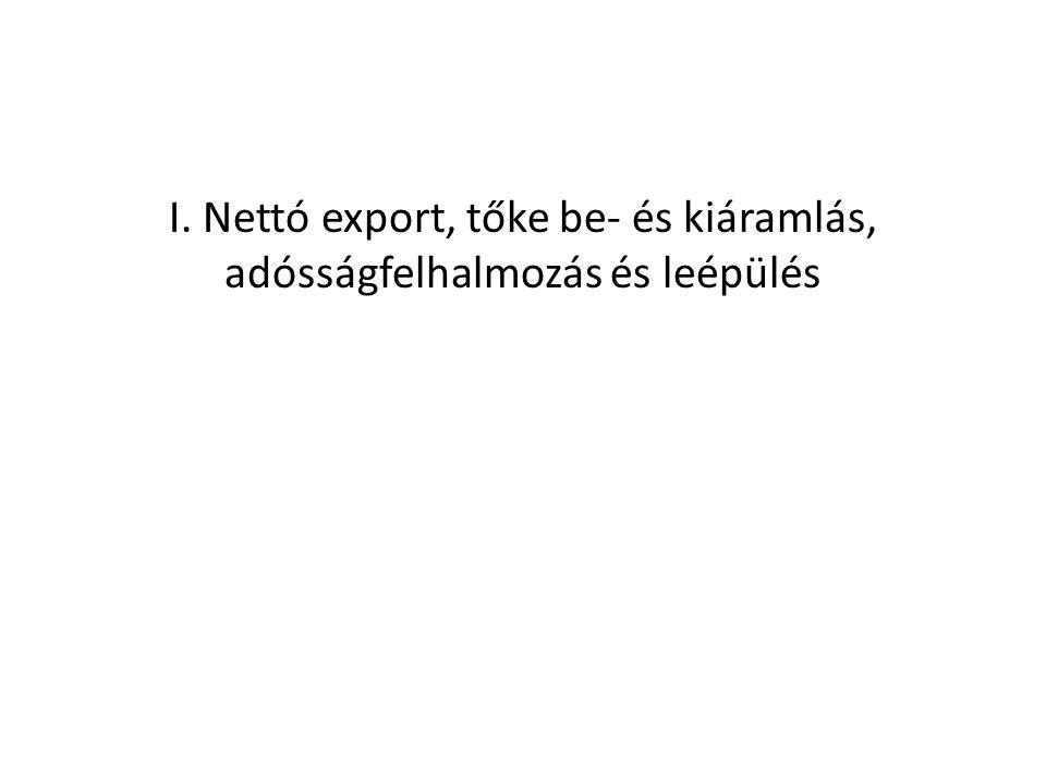 I. Nettó export, tőke be- és kiáramlás, adósságfelhalmozás és leépülés