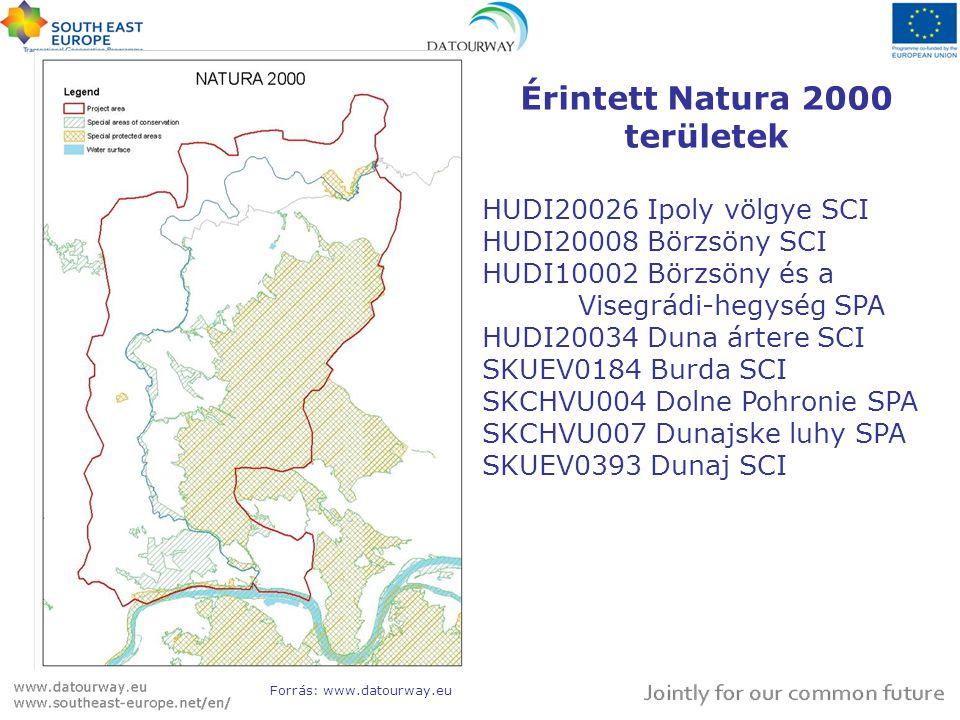 Érintett Natura 2000 területek