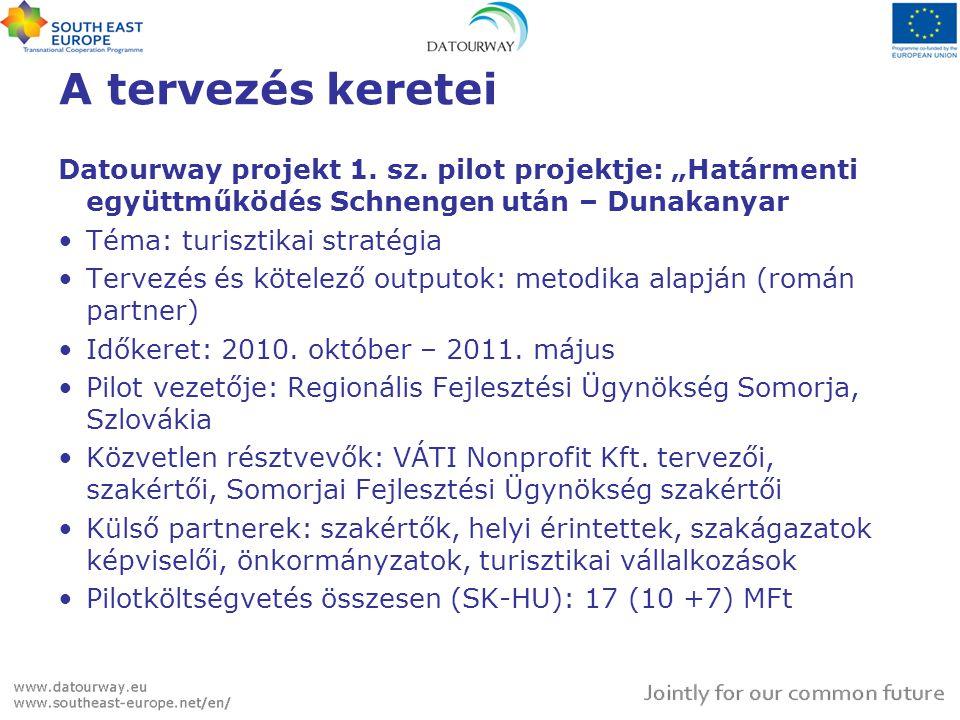 """A tervezés keretei Datourway projekt 1. sz. pilot projektje: """"Határmenti együttműködés Schnengen után – Dunakanyar."""