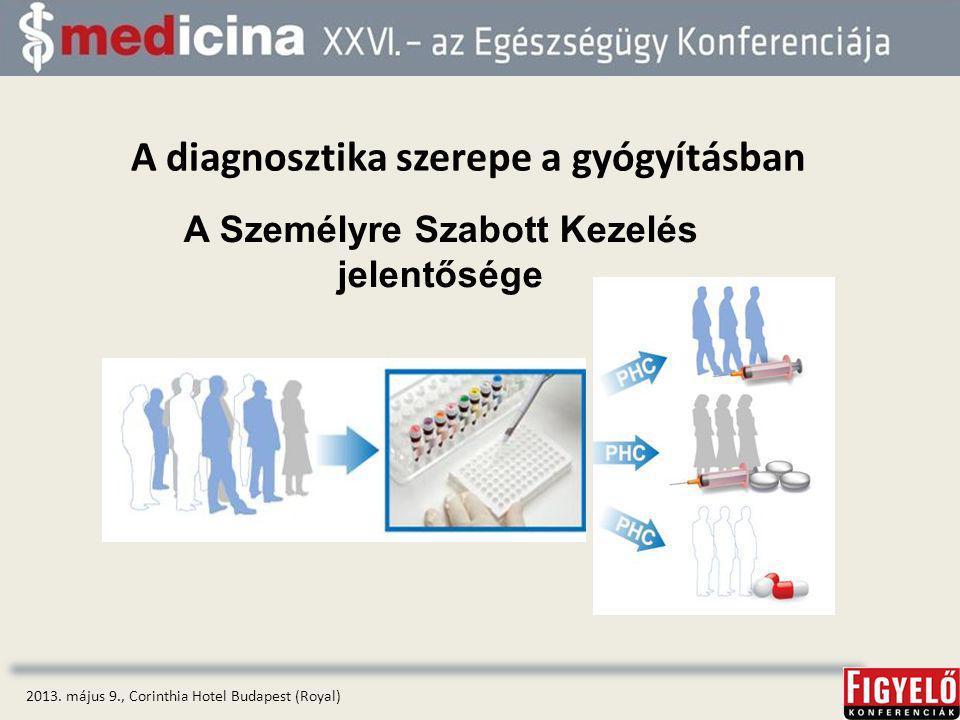 A diagnosztika szerepe a gyógyításban