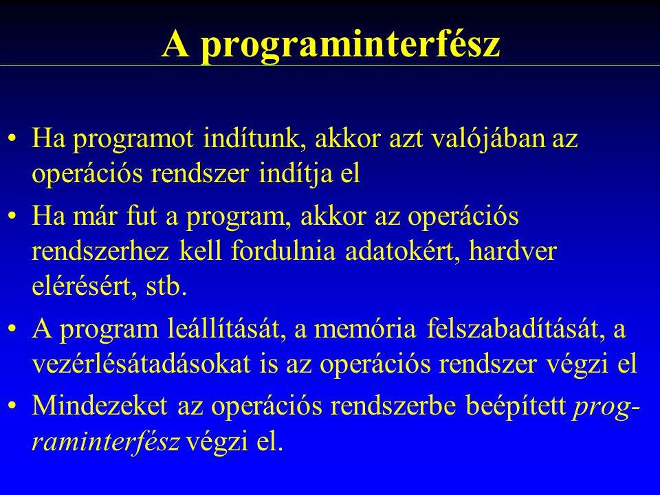 A programinterfész Ha programot indítunk, akkor azt valójában az operációs rendszer indítja el.