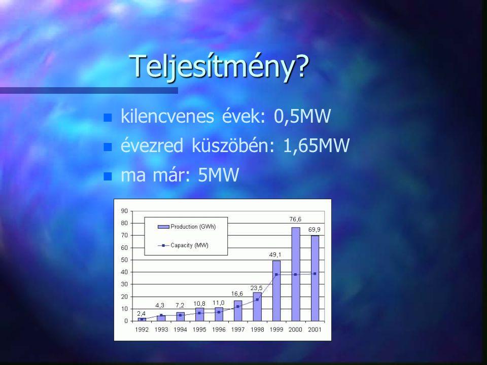 Teljesítmény kilencvenes évek: 0,5MW évezred küszöbén: 1,65MW