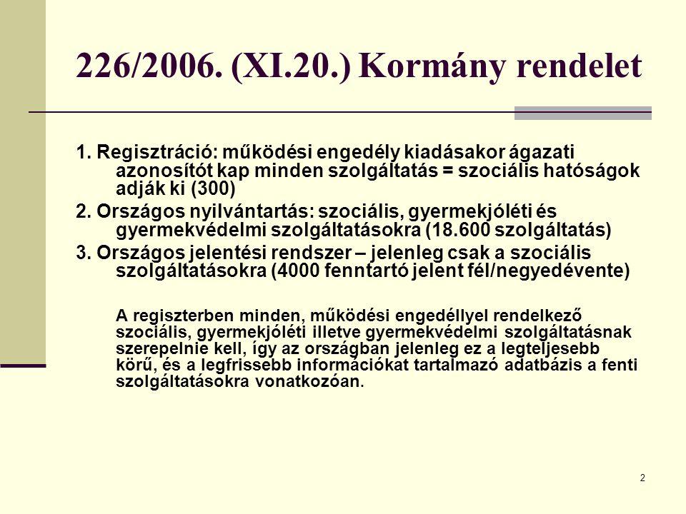 226/2006. (XI.20.) Kormány rendelet