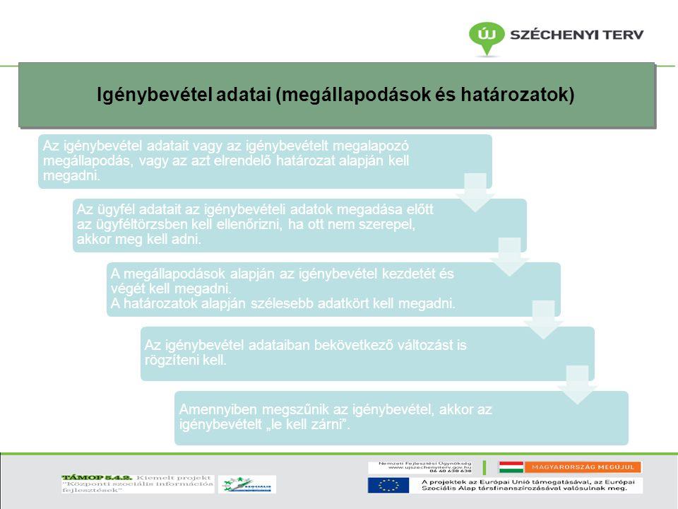 Igénybevétel adatai (megállapodások és határozatok)