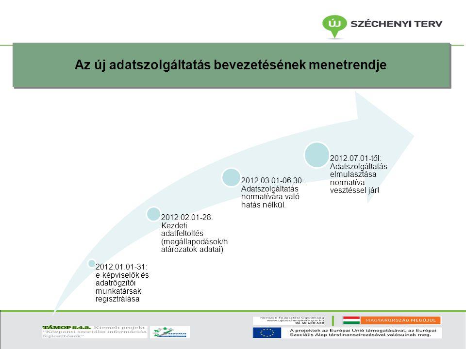 Az új adatszolgáltatás bevezetésének menetrendje