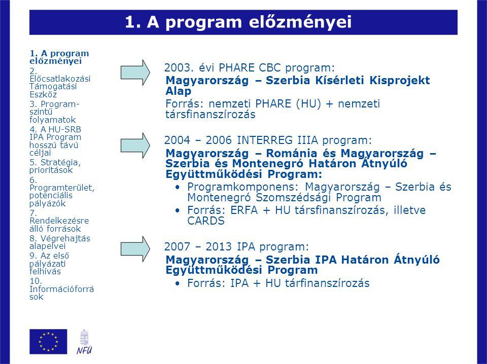 1. A program előzményei 2003. évi PHARE CBC program:
