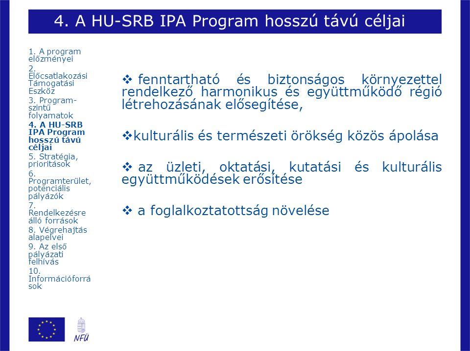 4. A HU-SRB IPA Program hosszú távú céljai