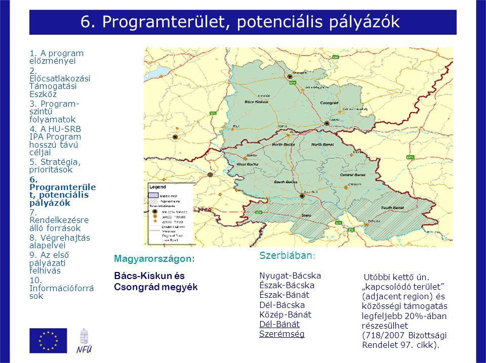 6. Programterület, potenciális pályázók