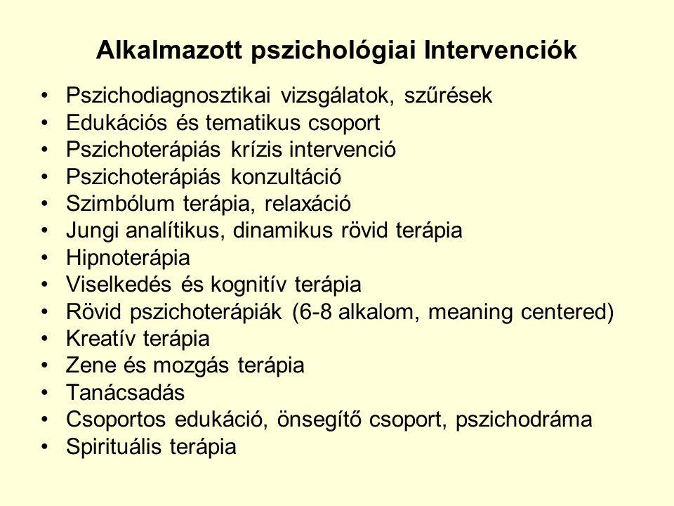 Alkalmazott pszichológiai Intervenciók