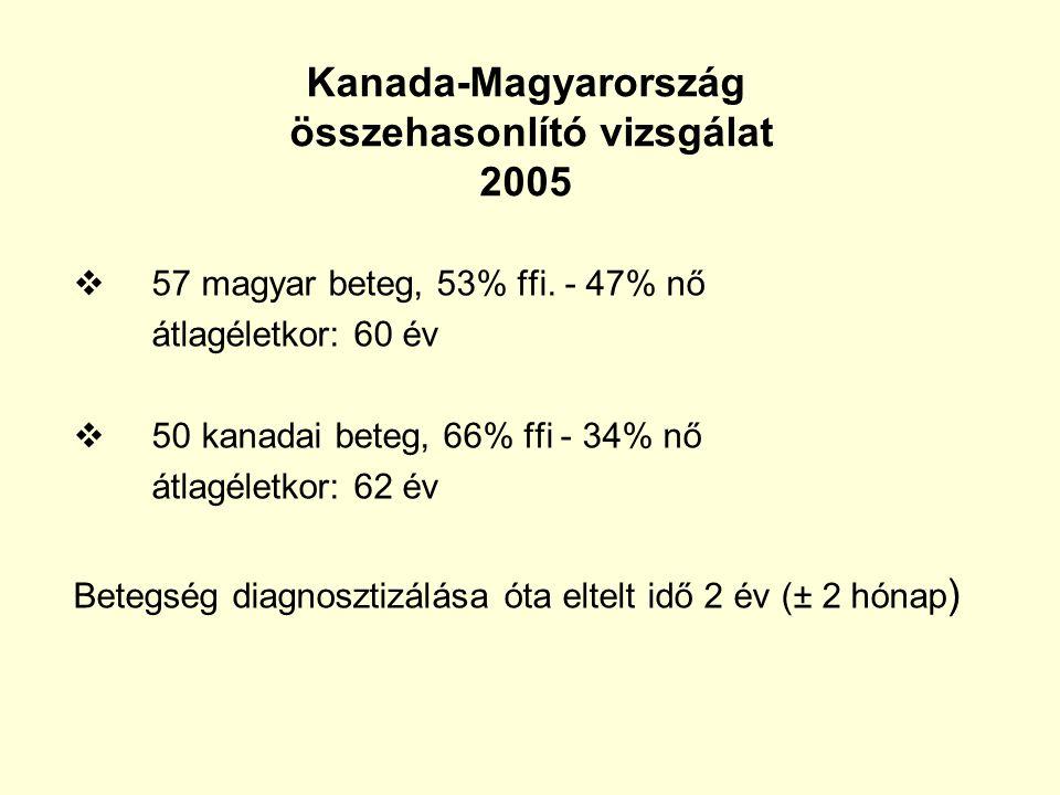 Kanada-Magyarország összehasonlító vizsgálat 2005
