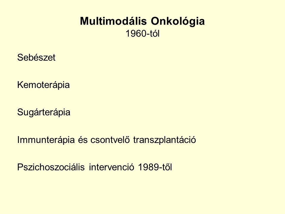 Multimodális Onkológia 1960-tól