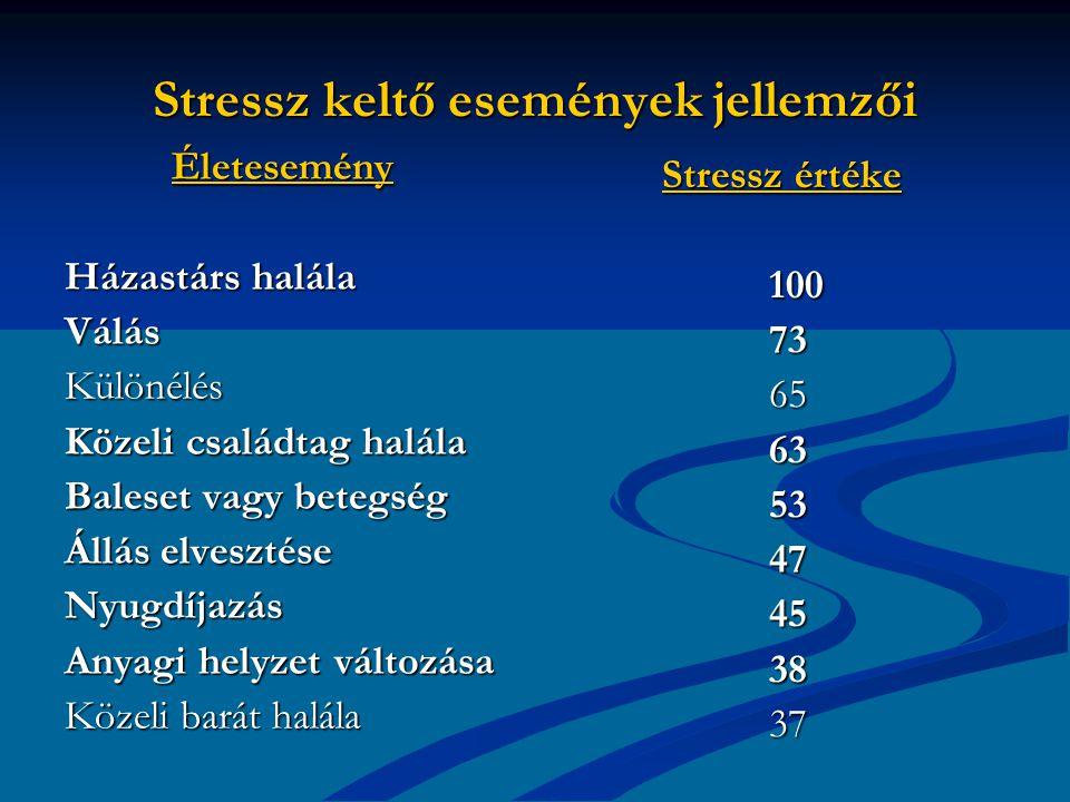Stressz keltő események jellemzői