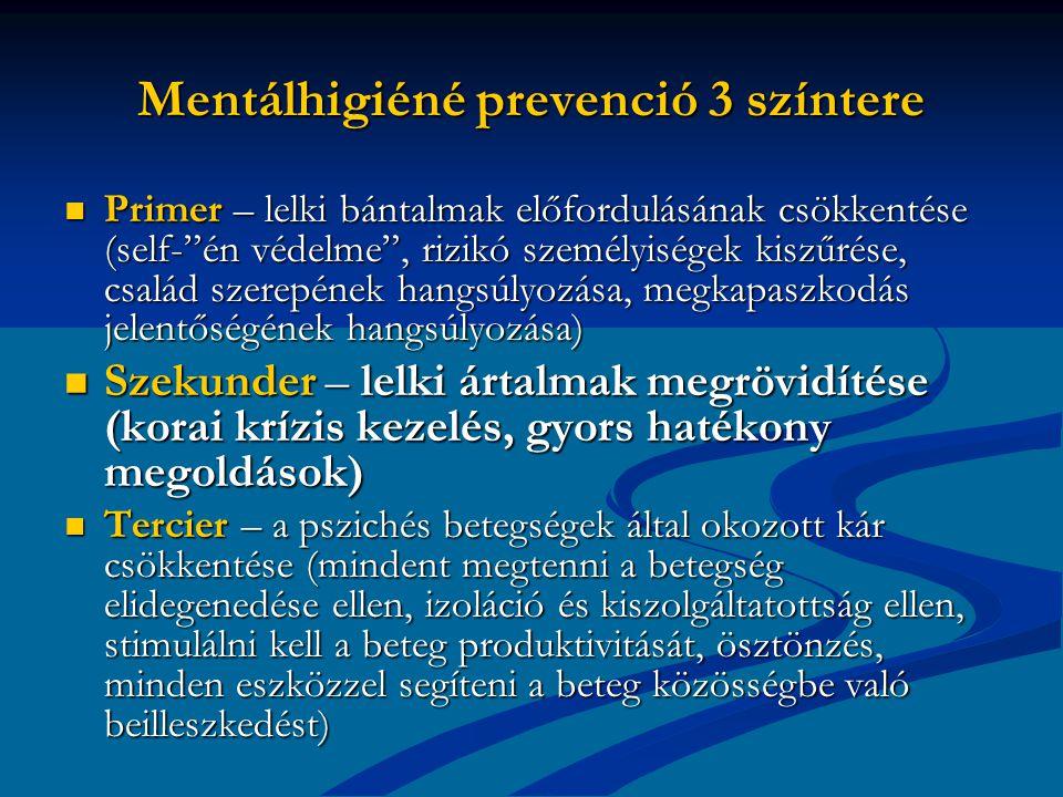 Mentálhigiéné prevenció 3 színtere